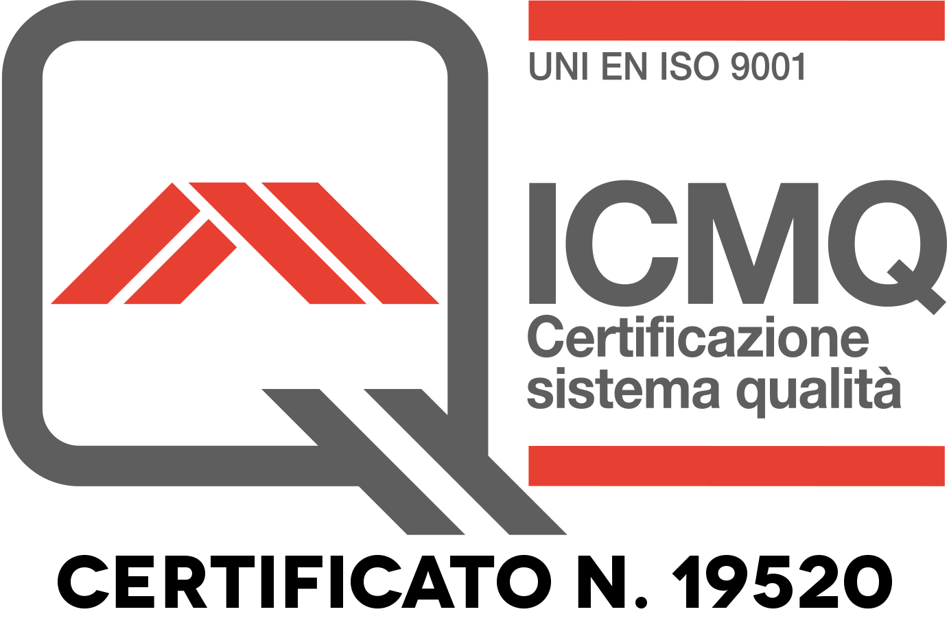system quality certification